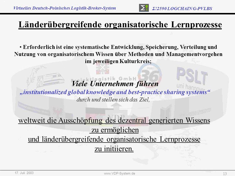 Virtuelles Deutsch-Polnisches Logistik-Broker-System Σ!2590 LOGCHAIN G-PVLBS 17. Juli 2003 www.VDP-System.de 13 Länderübergreifende organisatorische L
