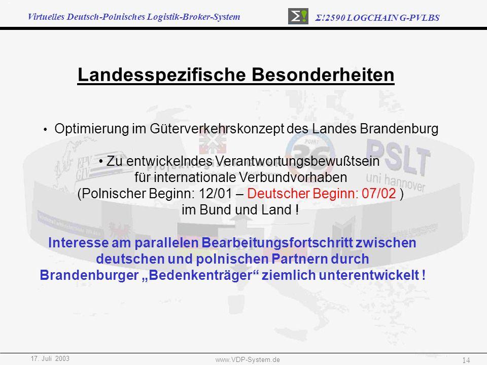 Virtuelles Deutsch-Polnisches Logistik-Broker-System Σ!2590 LOGCHAIN G-PVLBS 17. Juli 2003 www.VDP-System.de 14 Landesspezifische Besonderheiten Optim