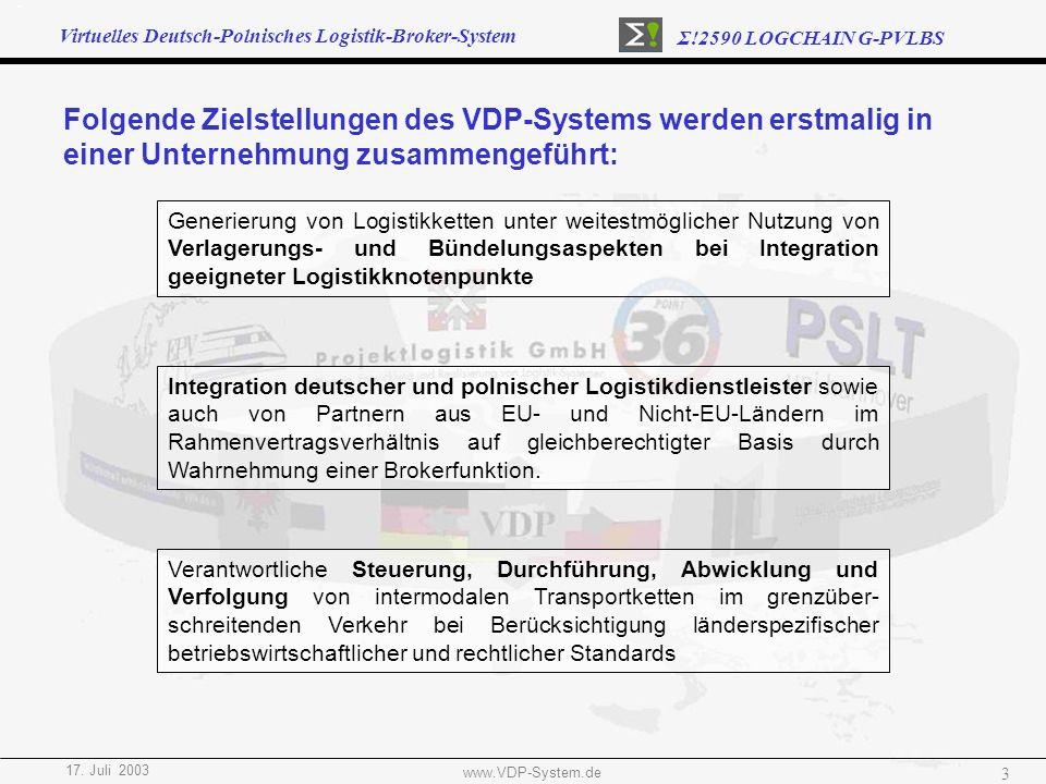 Virtuelles Deutsch-Polnisches Logistik-Broker-System Σ!2590 LOGCHAIN G-PVLBS 17. Juli 2003 www.VDP-System.de 3 Folgende Zielstellungen des VDP-Systems