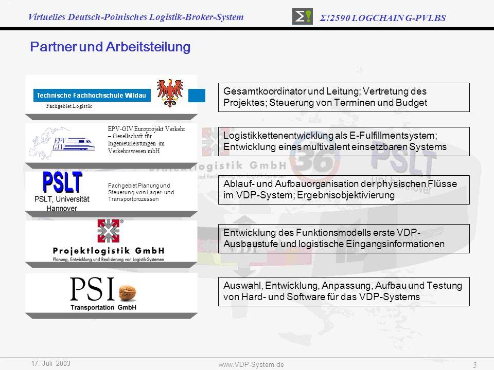 Virtuelles Deutsch-Polnisches Logistik-Broker-System Σ!2590 LOGCHAIN G-PVLBS 17. Juli 2003 www.VDP-System.de 5 Partner und Arbeitsteilung Gesamtkoordi