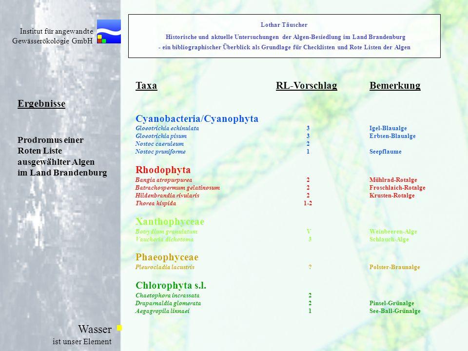 Institut für angewandte Gewässerökologie GmbH Wasser ist unser Element Ergebnisse Prodromus einer Roten Liste ausgewählter Algen im Land Brandenburg T
