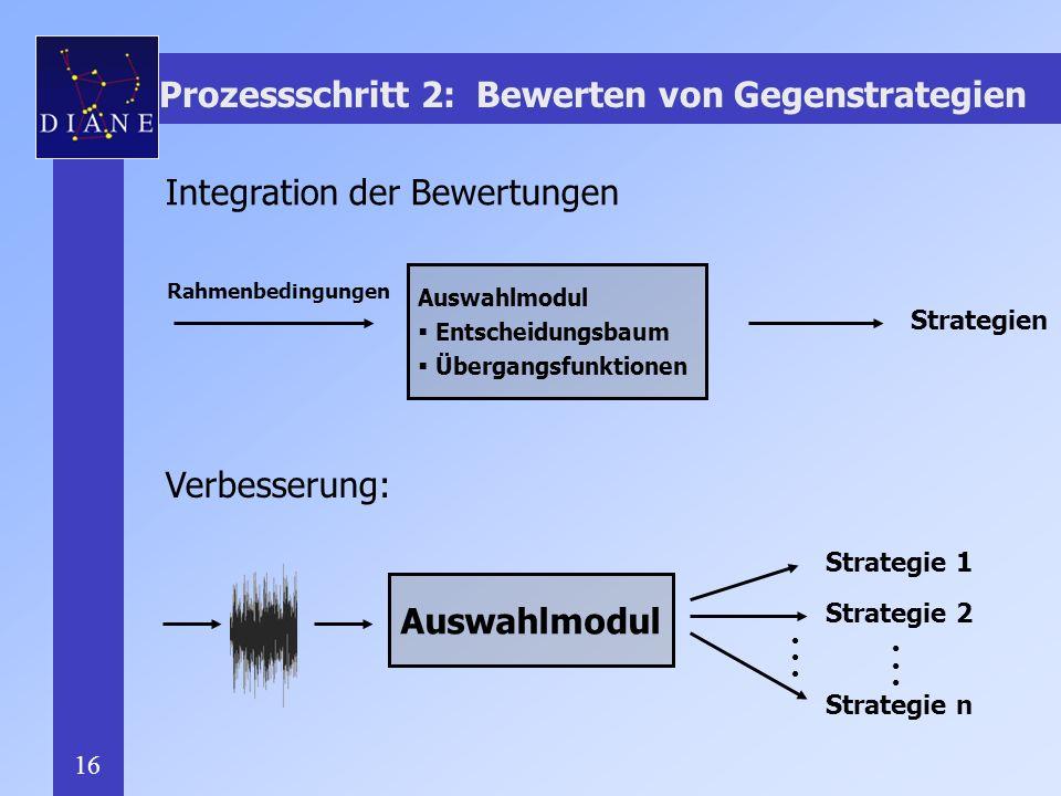 16 Prozessschritt 2: Bewerten von Gegenstrategien Auswahlmodul Entscheidungsbaum Übergangsfunktionen Strategien Rahmenbedingungen Auswahlmodul Strategie 1 Strategie 2 Strategie n Integration der Bewertungen Verbesserung: