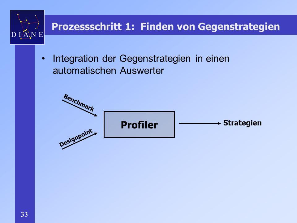 33 Integration der Gegenstrategien in einen automatischen Auswerter Profiler Strategien Benchmark Designpoint Prozessschritt 1: Finden von Gegenstrategien