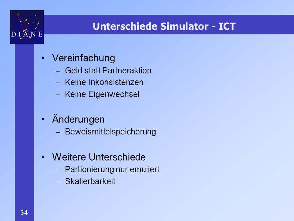 34 Unterschiede Simulator - ICT Vereinfachung –Geld statt Partneraktion –Keine Inkonsistenzen –Keine Eigenwechsel Änderungen –Beweismittelspeicherung Weitere Unterschiede –Partionierung nur emuliert –Skalierbarkeit