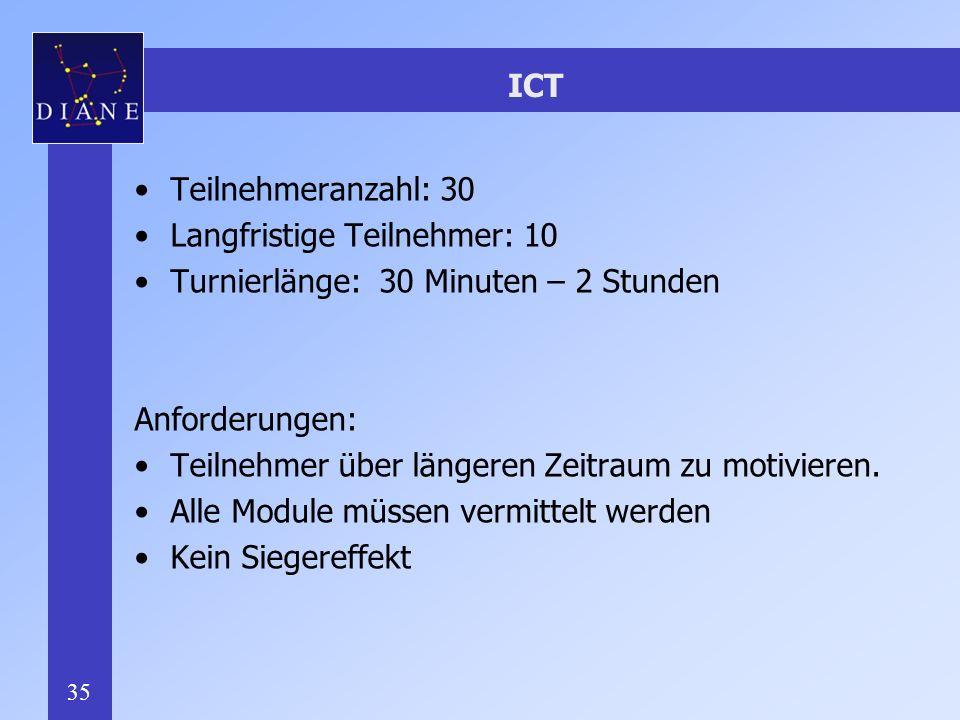 35 ICT Teilnehmeranzahl: 30 Langfristige Teilnehmer: 10 Turnierlänge: 30 Minuten – 2 Stunden Anforderungen: Teilnehmer über längeren Zeitraum zu motivieren.