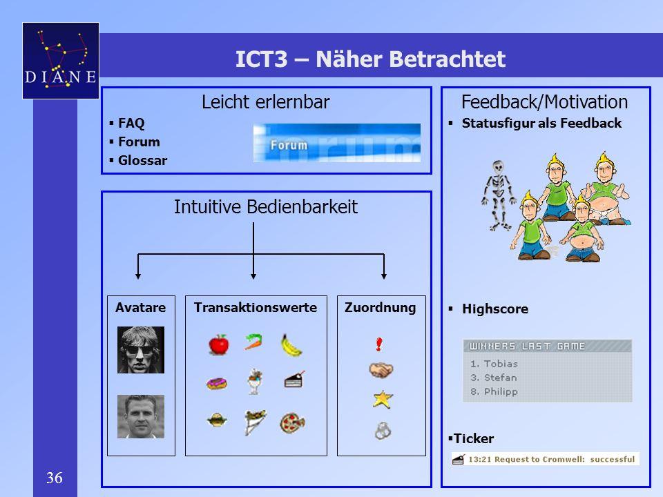 36 ICT3 – Näher Betrachtet Intuitive Bedienbarkeit AvatareTransaktionswerteZuordnung Leicht erlernbar FAQ Forum Glossar Feedback/Motivation Statusfigur als Feedback Highscore Ticker