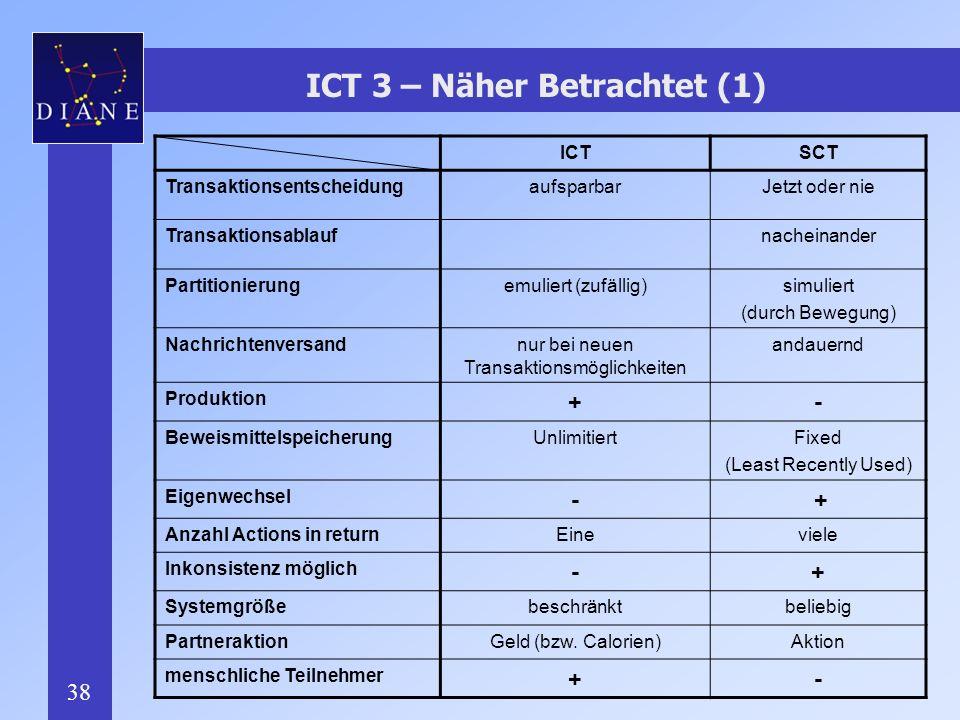 38 ICT 3 – Näher Betrachtet (1) ICTSCT TransaktionsentscheidungaufsparbarJetzt oder nie Transaktionsablaufnacheinander Partitionierungemuliert (zufällig)simuliert (durch Bewegung) Nachrichtenversandnur bei neuen Transaktionsmöglichkeiten andauernd Produktion +- BeweismittelspeicherungUnlimitiertFixed (Least Recently Used) Eigenwechsel - + Anzahl Actions in returnEineviele Inkonsistenz möglich -+ Systemgrößebeschränktbeliebig PartneraktionGeld (bzw.