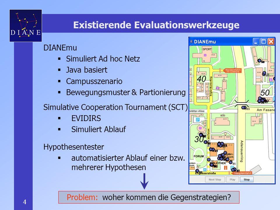 4 Existierende Evaluationswerkzeuge DIANEmu Simuliert Ad hoc Netz Java basiert Campusszenario Bewegungsmuster & Partionierung Simulative Cooperation Tournament (SCT) EVIDIRS Simuliert Ablauf Hypothesentester automatisierter Ablauf einer bzw.