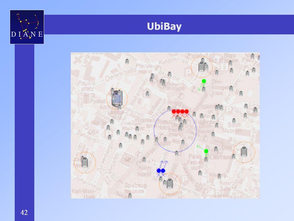 42 UbiBay