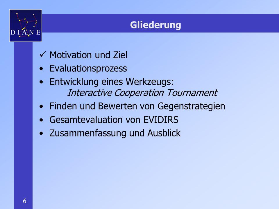 6 Gliederung Motivation und Ziel Evaluationsprozess Entwicklung eines Werkzeugs: Interactive Cooperation Tournament Finden und Bewerten von Gegenstrategien Gesamtevaluation von EVIDIRS Zusammenfassung und Ausblick