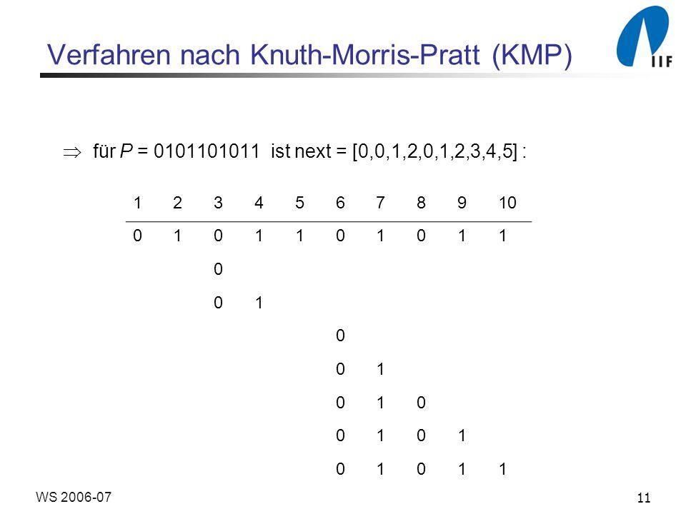 11WS 2006-07 Verfahren nach Knuth-Morris-Pratt (KMP) für P = 0101101011 ist next = [0,0,1,2,0,1,2,3,4,5] : 12345678910 0101101011 0 01 0 01 010 0101 01011
