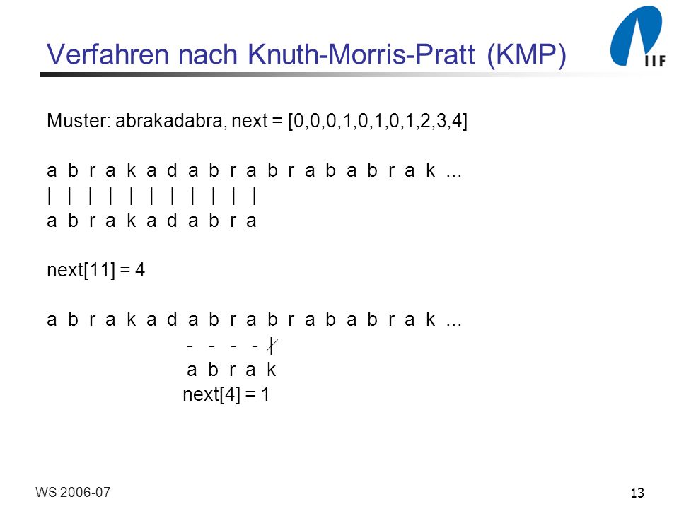 13WS 2006-07 Verfahren nach Knuth-Morris-Pratt (KMP) Muster: abrakadabra, next = [0,0,0,1,0,1,0,1,2,3,4] a b r a k a d a b r a b r a b a b r a k...