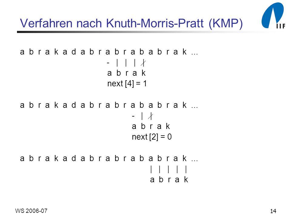14WS 2006-07 Verfahren nach Knuth-Morris-Pratt (KMP) a b r a k a d a b r a b r a b a b r a k... - | | | | a b r a k next [4] = 1 a b r a k a d a b r a