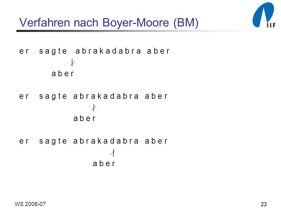 23WS 2006-07 Verfahren nach Boyer-Moore (BM) e r s a g t e a b r a k a d a b r a a b e r | a b e r e r s a g t e a b r a k a d a b r a a b e r | a b e r e r s a g t e a b r a k a d a b r a a b e r | a b e r