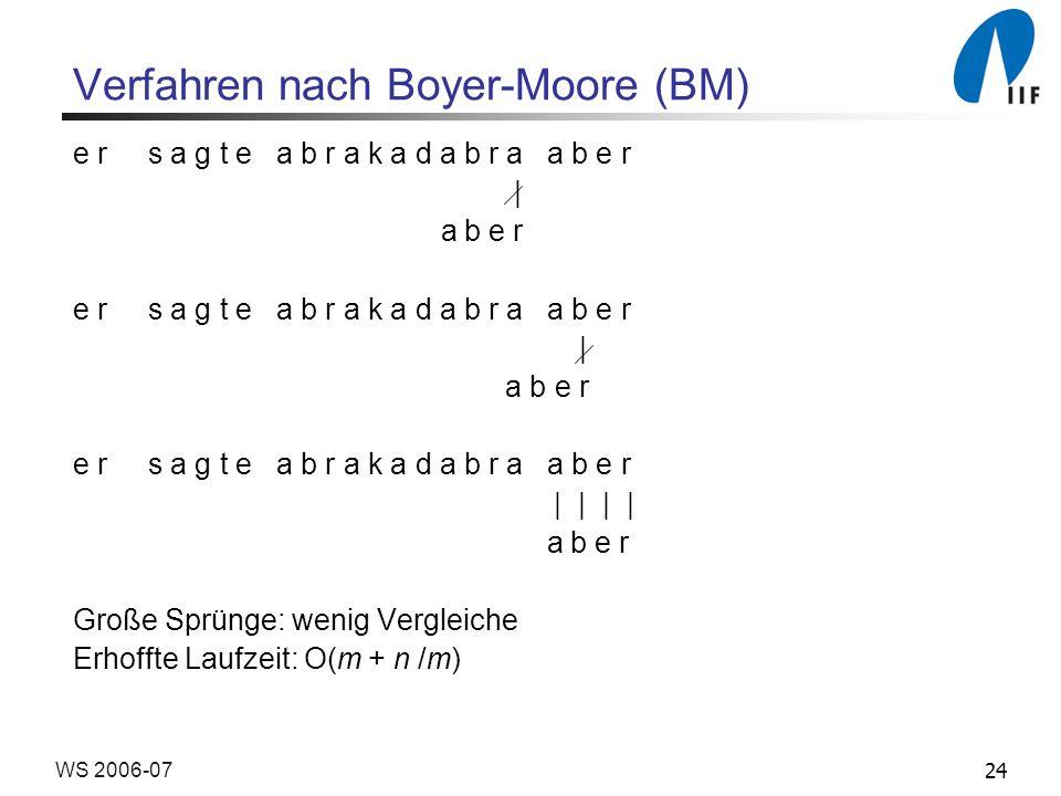 24WS 2006-07 Verfahren nach Boyer-Moore (BM) e r s a g t e a b r a k a d a b r a a b e r | a b e r e r s a g t e a b r a k a d a b r a a b e r | a b e r e r s a g t e a b r a k a d a b r a a b e r | | | | a b e r Große Sprünge: wenig Vergleiche Erhoffte Laufzeit: O(m + n /m)