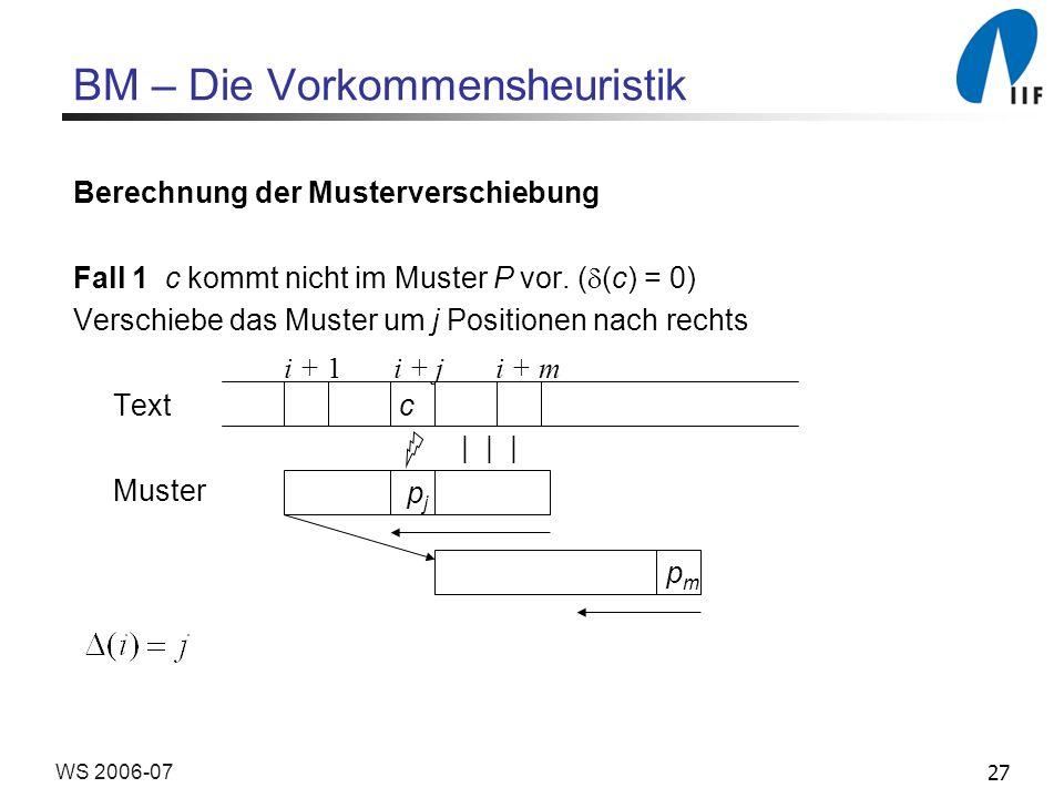 27WS 2006-07 BM – Die Vorkommensheuristik Berechnung der Musterverschiebung Fall 1 c kommt nicht im Muster P vor. ( (c) = 0) Verschiebe das Muster um