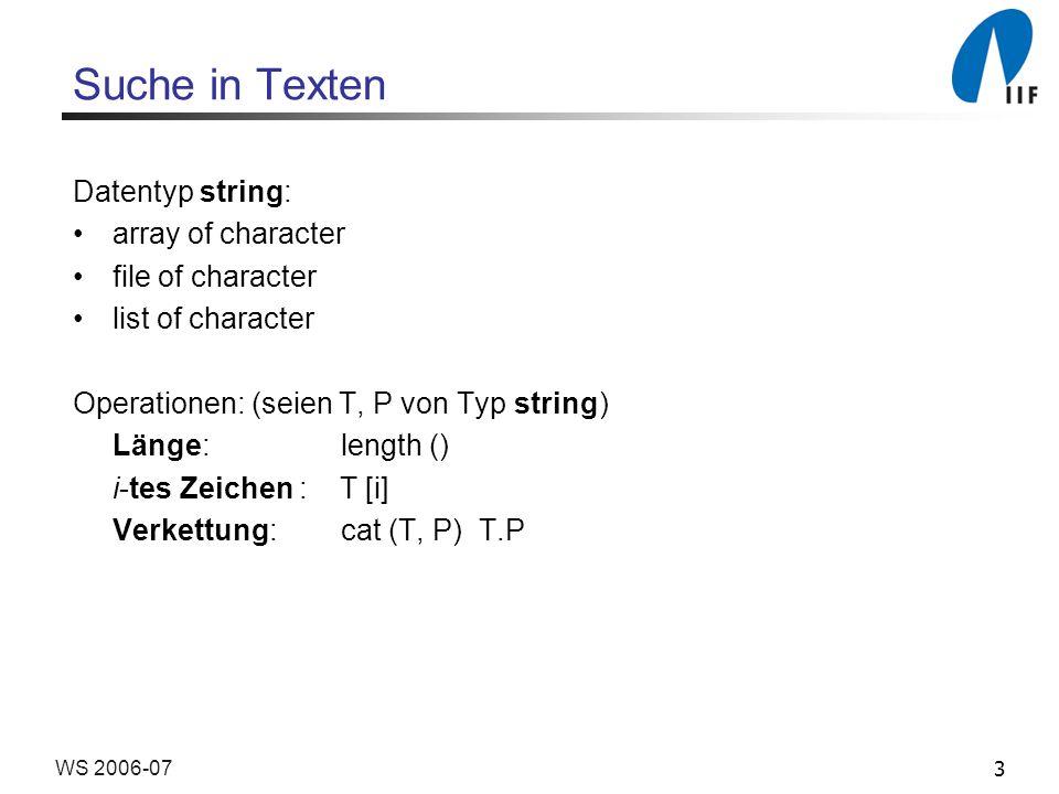 3WS 2006-07 Suche in Texten Datentyp string: array of character file of character list of character Operationen: (seien T, P von Typ string) Länge: length () i-tes Zeichen : T [i] Verkettung: cat (T, P) T.P