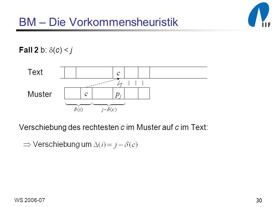 30WS 2006-07 BM – Die Vorkommensheuristik Fall 2 b: (c) < j Text Muster Verschiebung des rechtesten c im Muster auf c im Text: c cpjpj