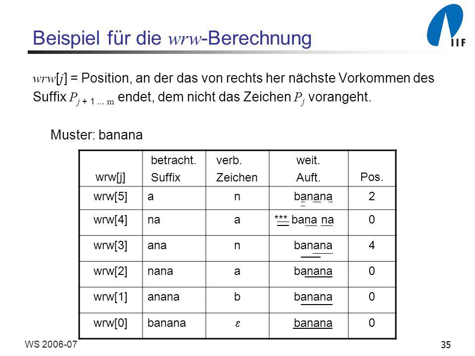 35WS 2006-07 Beispiel für die wrw -Berechnung wrw [ j ] = Position, an der das von rechts her nächste Vorkommen des Suffix P j + 1...