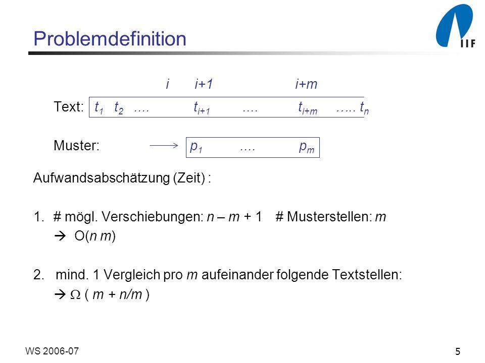 6WS 2006-07 Naives Verfahren Für jede mögliche Verschiebung 0 i n – m prüfe maximal m Zeichenpaare.