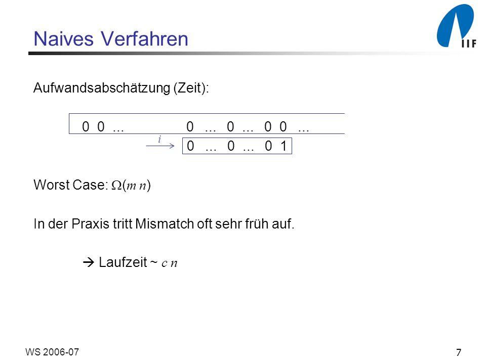 8WS 2006-07 Verfahren nach Knuth-Morris-Pratt (KMP) Seien t i und p j+1 die zu vergleichenden Zeichen: t 1 t 2......