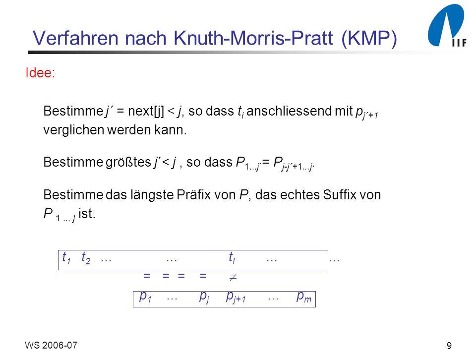20WS 2006-07 Berechnung des next-Arrays KMPnext := proc (P : : string) #Input : Muster P #Output : next-Array für P m := length (P); next := array (1..m); next [1] := 0; j := 0; for i from 2 to m do while j > 0 and P[i] <> P[j+1] do j := next [j] od; if P[i] = P[j+1] then j := j+1 fi; next [i] := j od; RETURN (next); end;