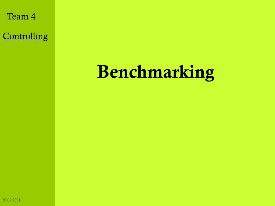 Grundlagen Audit Selbstbewertung Benchmarking House of Quality Institutionen Team 4 Controlling 20.07.2001 Benchmarking