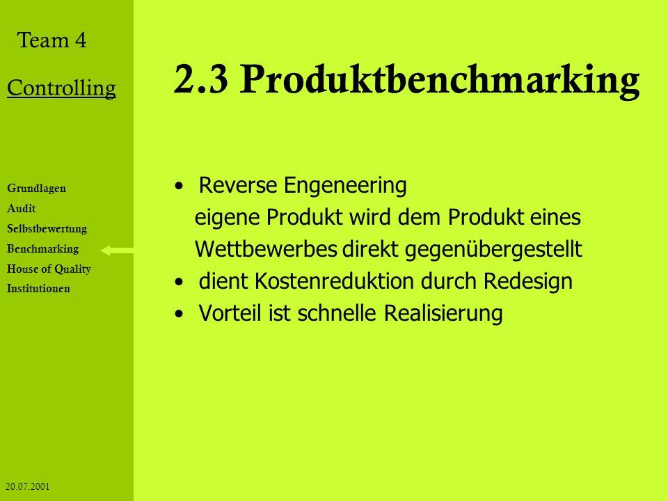 Grundlagen Audit Selbstbewertung Benchmarking House of Quality Institutionen Team 4 Controlling 20.07.2001 2.3 Produktbenchmarking Reverse Engeneering