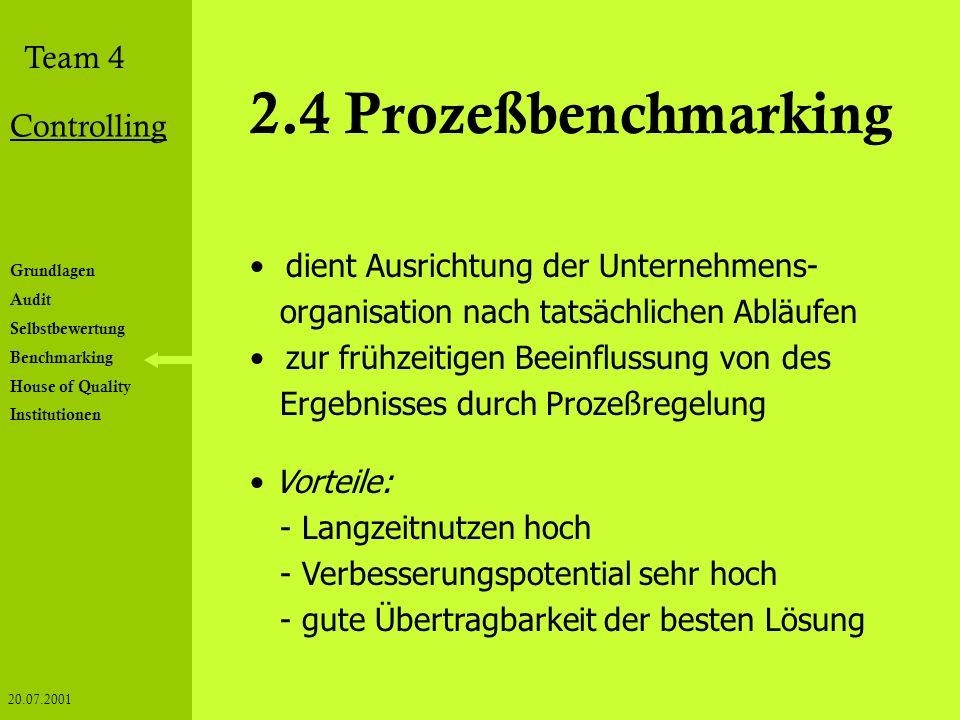 Grundlagen Audit Selbstbewertung Benchmarking House of Quality Institutionen Team 4 Controlling 20.07.2001 2.4 Prozeßbenchmarking dient Ausrichtung de