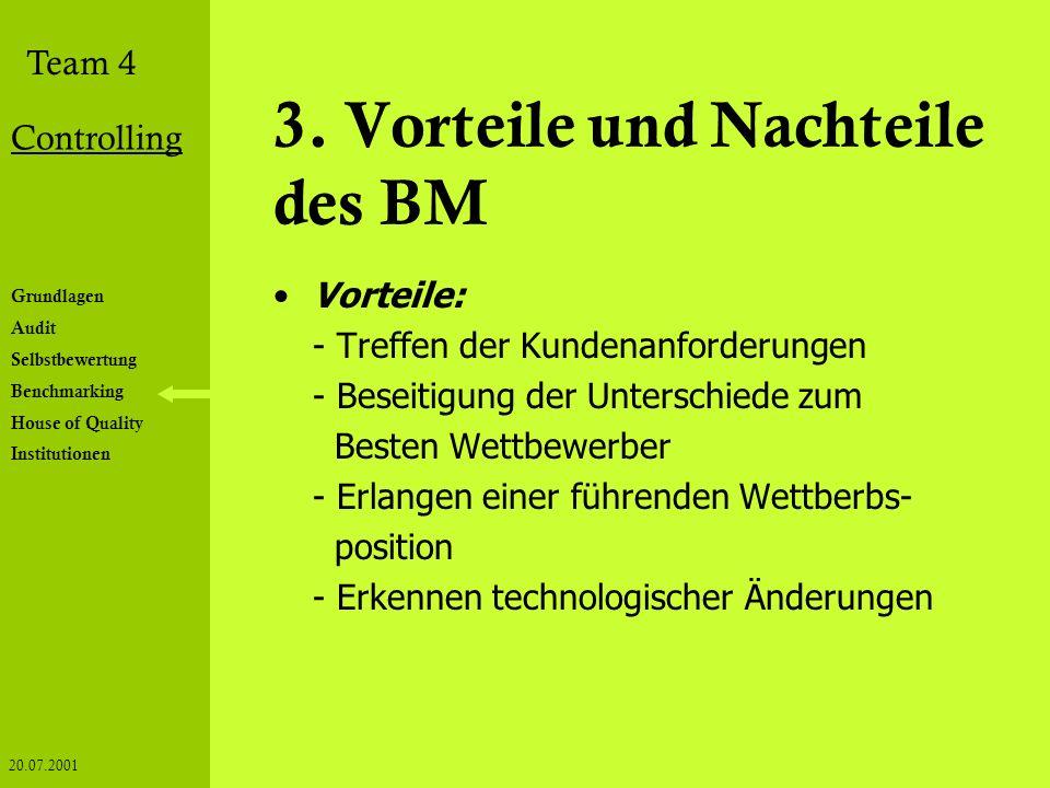 Grundlagen Audit Selbstbewertung Benchmarking House of Quality Institutionen Team 4 Controlling 20.07.2001 3. Vorteile und Nachteile des BM Vorteile: