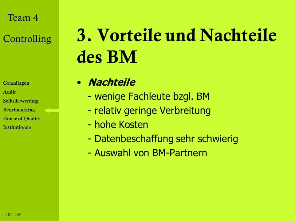 Grundlagen Audit Selbstbewertung Benchmarking House of Quality Institutionen Team 4 Controlling 20.07.2001 3. Vorteile und Nachteile des BM Nachteile