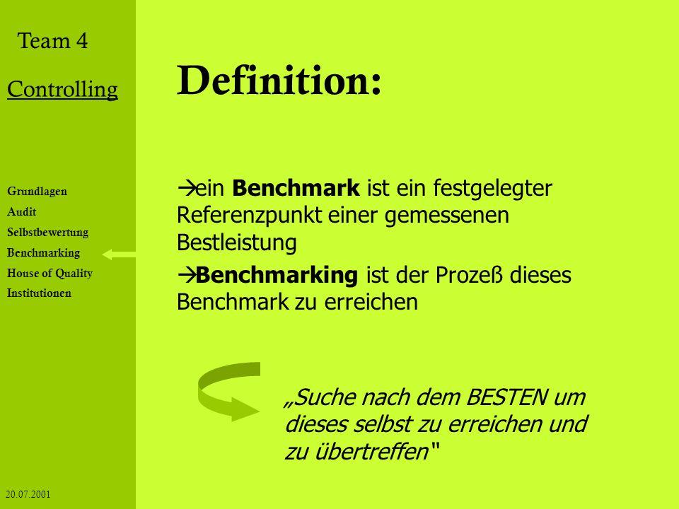 Grundlagen Audit Selbstbewertung Benchmarking House of Quality Institutionen Team 4 Controlling 20.07.2001 Definition: ein Benchmark ist ein festgeleg