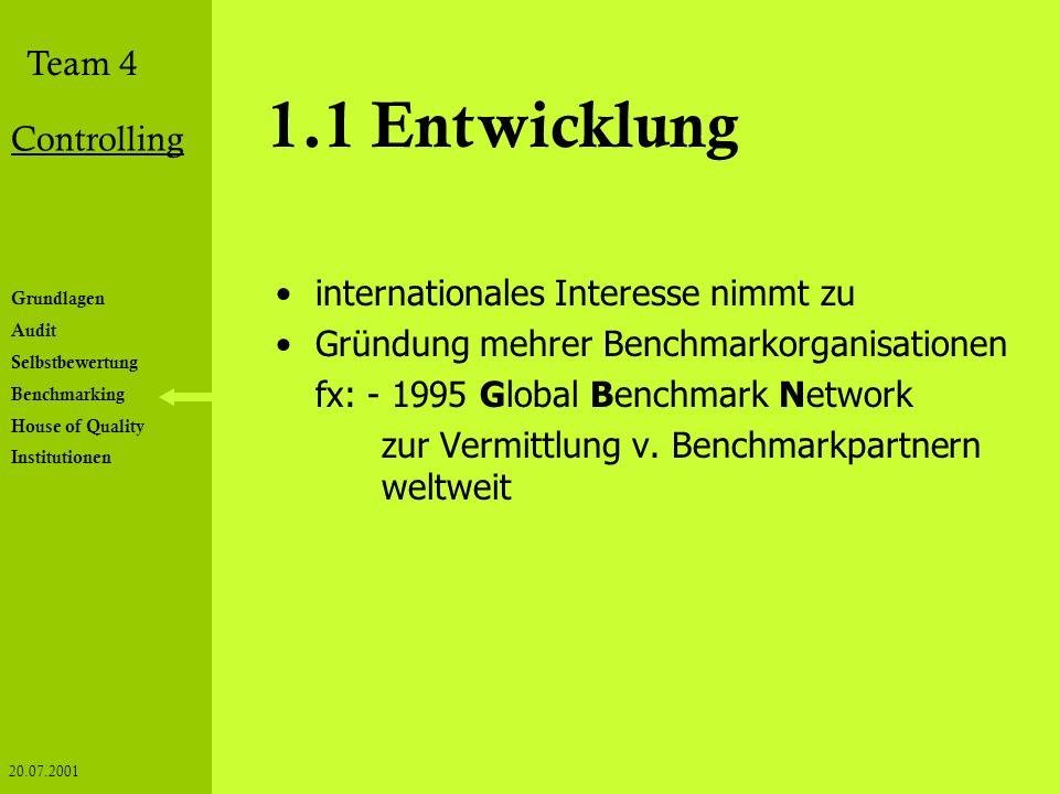 Grundlagen Audit Selbstbewertung Benchmarking House of Quality Institutionen Team 4 Controlling 20.07.2001 1.1 Entwicklung internationales Interesse n