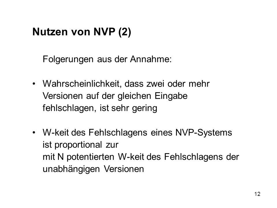12 Nutzen von NVP (2) Folgerungen aus der Annahme: Wahrscheinlichkeit, dass zwei oder mehr Versionen auf der gleichen Eingabe fehlschlagen, ist sehr g