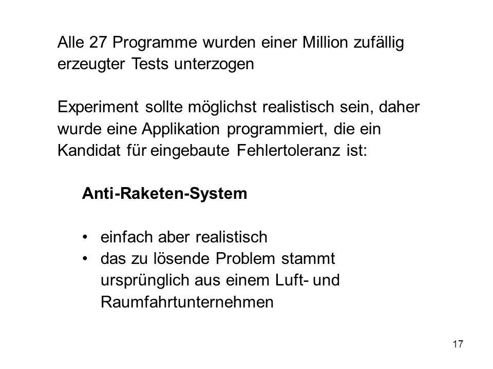 17 Alle 27 Programme wurden einer Million zufällig erzeugter Tests unterzogen Experiment sollte möglichst realistisch sein, daher wurde eine Applikati