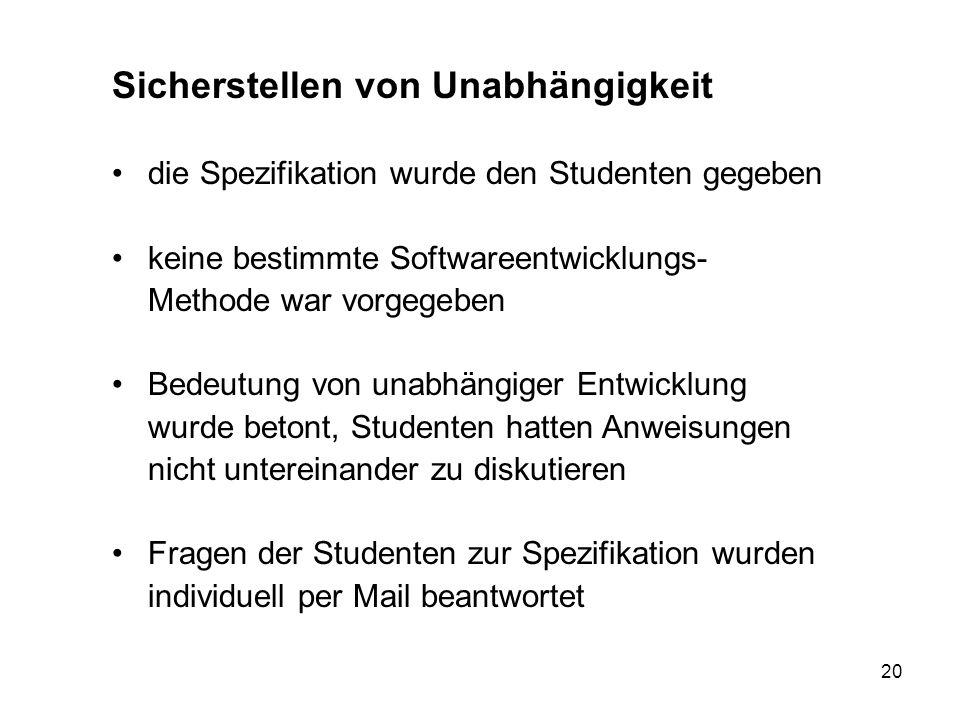 20 Sicherstellen von Unabhängigkeit die Spezifikation wurde den Studenten gegeben keine bestimmte Softwareentwicklungs- Methode war vorgegeben Bedeutu