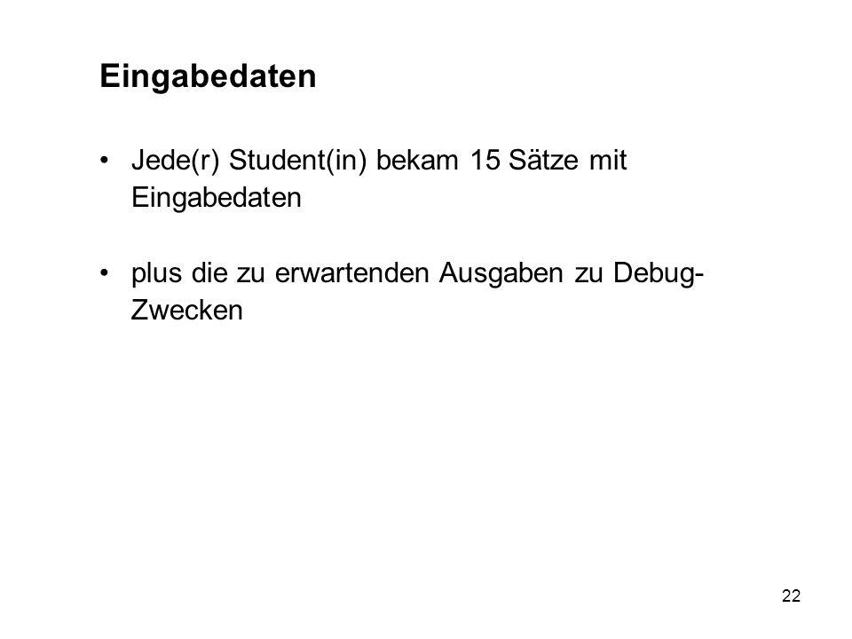 22 Eingabedaten Jede(r) Student(in) bekam 15 Sätze mit Eingabedaten plus die zu erwartenden Ausgaben zu Debug- Zwecken
