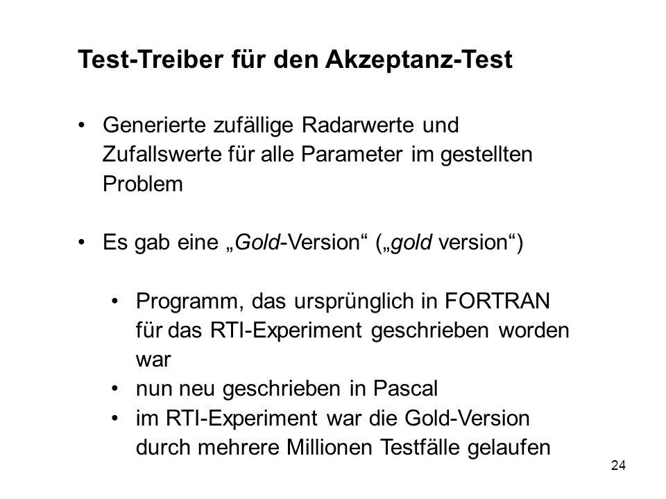 24 Test-Treiber für den Akzeptanz-Test Generierte zufällige Radarwerte und Zufallswerte für alle Parameter im gestellten Problem Es gab eine Gold-Vers
