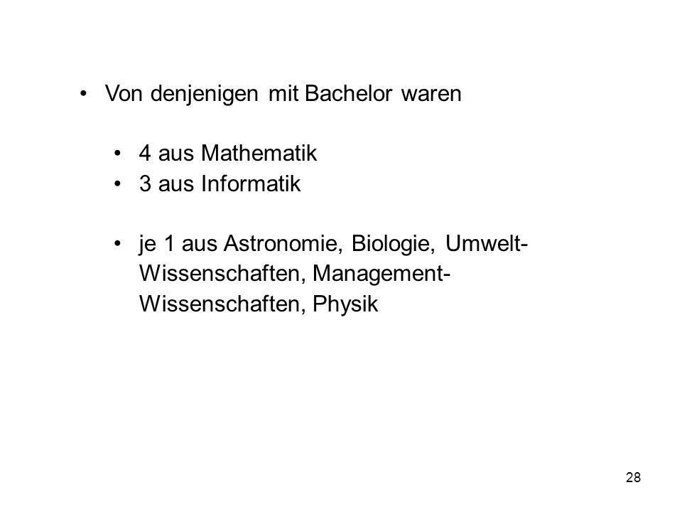 28 Von denjenigen mit Bachelor waren 4 aus Mathematik 3 aus Informatik je 1 aus Astronomie, Biologie, Umwelt- Wissenschaften, Management- Wissenschaft