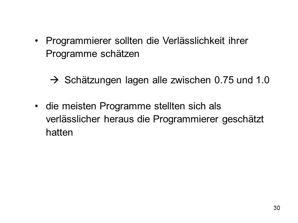 30 Programmierer sollten die Verlässlichkeit ihrer Programme schätzen Schätzungen lagen alle zwischen 0.75 und 1.0 die meisten Programme stellten sich