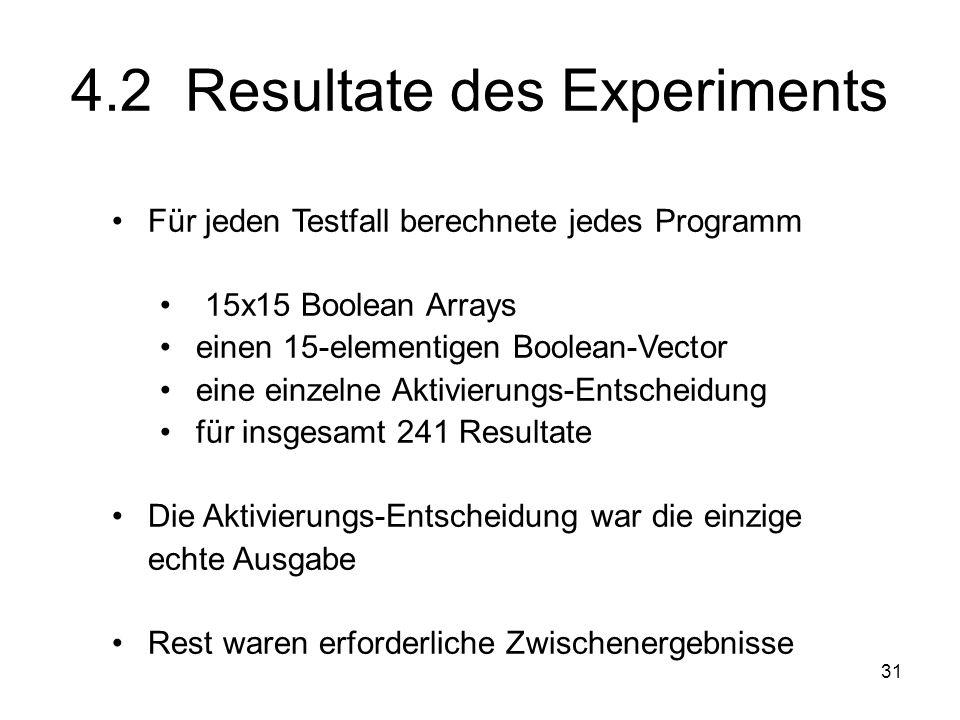 31 4.2 Resultate des Experiments Für jeden Testfall berechnete jedes Programm 15x15 Boolean Arrays einen 15-elementigen Boolean-Vector eine einzelne A