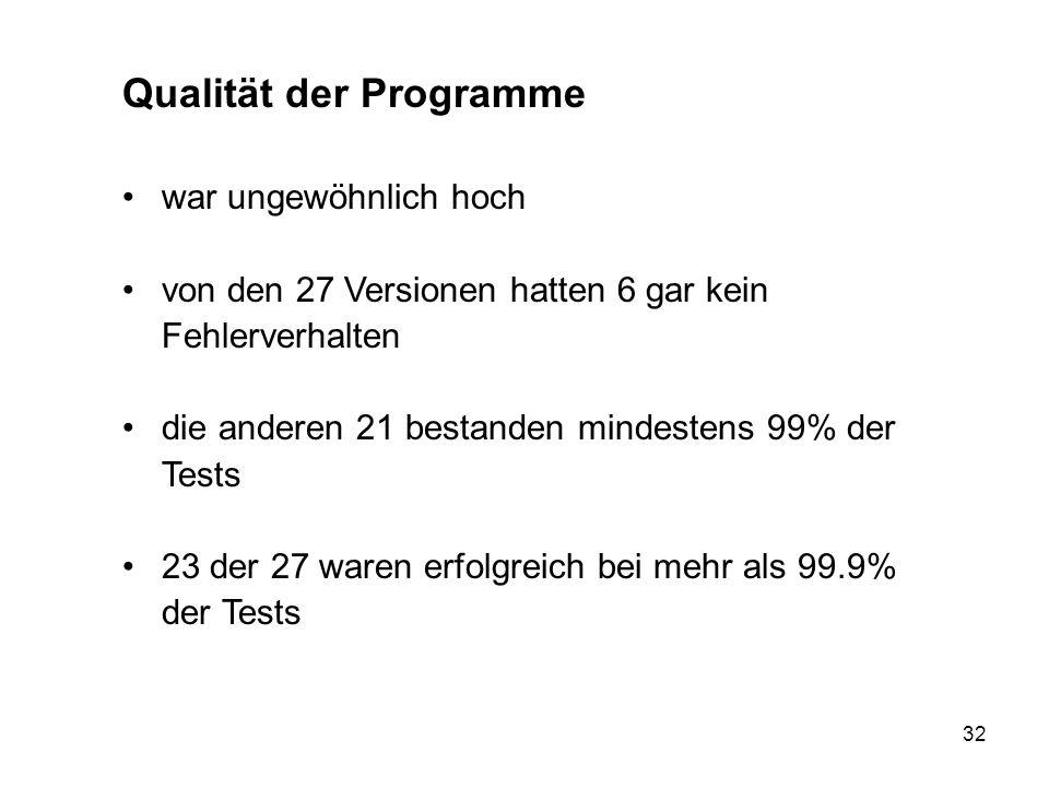 32 Qualität der Programme war ungewöhnlich hoch von den 27 Versionen hatten 6 gar kein Fehlerverhalten die anderen 21 bestanden mindestens 99% der Tes