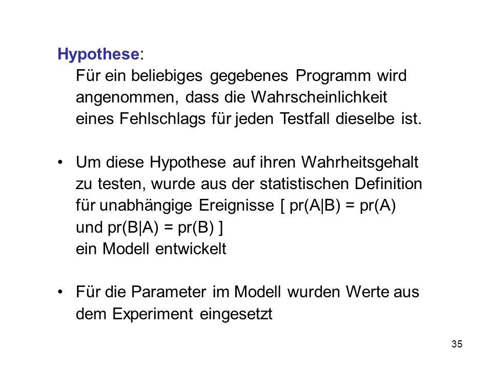 35 Hypothese: Für ein beliebiges gegebenes Programm wird angenommen, dass die Wahrscheinlichkeit eines Fehlschlags für jeden Testfall dieselbe ist. Um