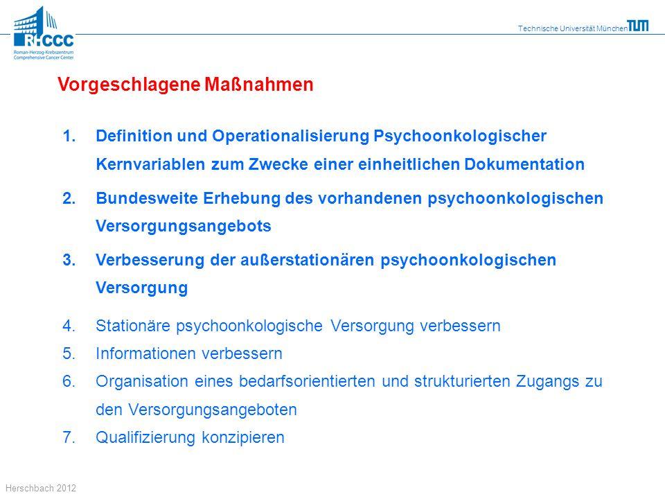Technische Universität München Herschbach 2012 1.Definition und Operationalisierung Psychoonkologischer Kernvariablen zum Zwecke einer einheitlichen D