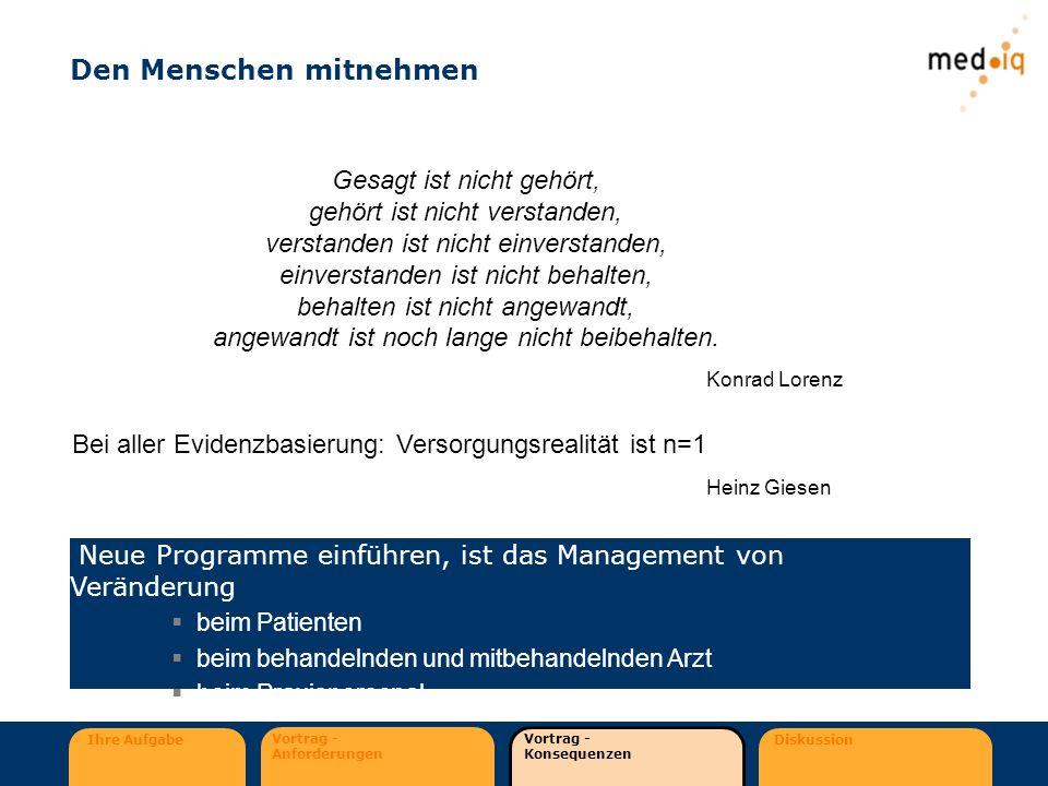 Ihre Aufgabe Vortrag - Anforderungen Vortrag - Konsequenzen Diskussion Den Menschen mitnehmen Konrad Lorenz Gesagt ist nicht gehört, gehört ist nicht