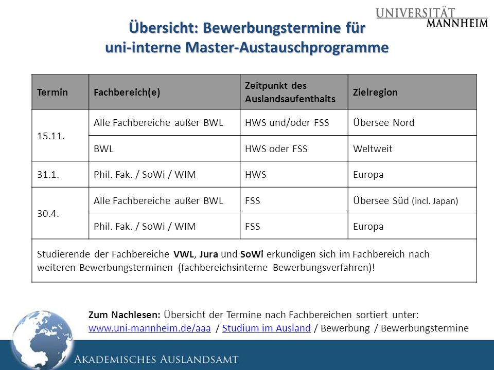 Übersicht: Bewerbungstermine für uni-interne Master-Austauschprogramme TerminFachbereich(e) Zeitpunkt des Auslandsaufenthalts Zielregion 15.11. Alle F