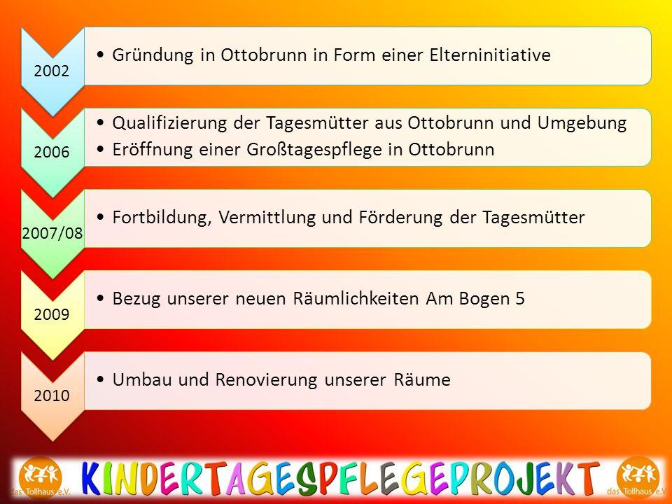 2002 Gründung in Ottobrunn in Form einer Elterninitiative 2006 Qualifizierung der Tagesmütter aus Ottobrunn und Umgebung Eröffnung einer Großtagespfle