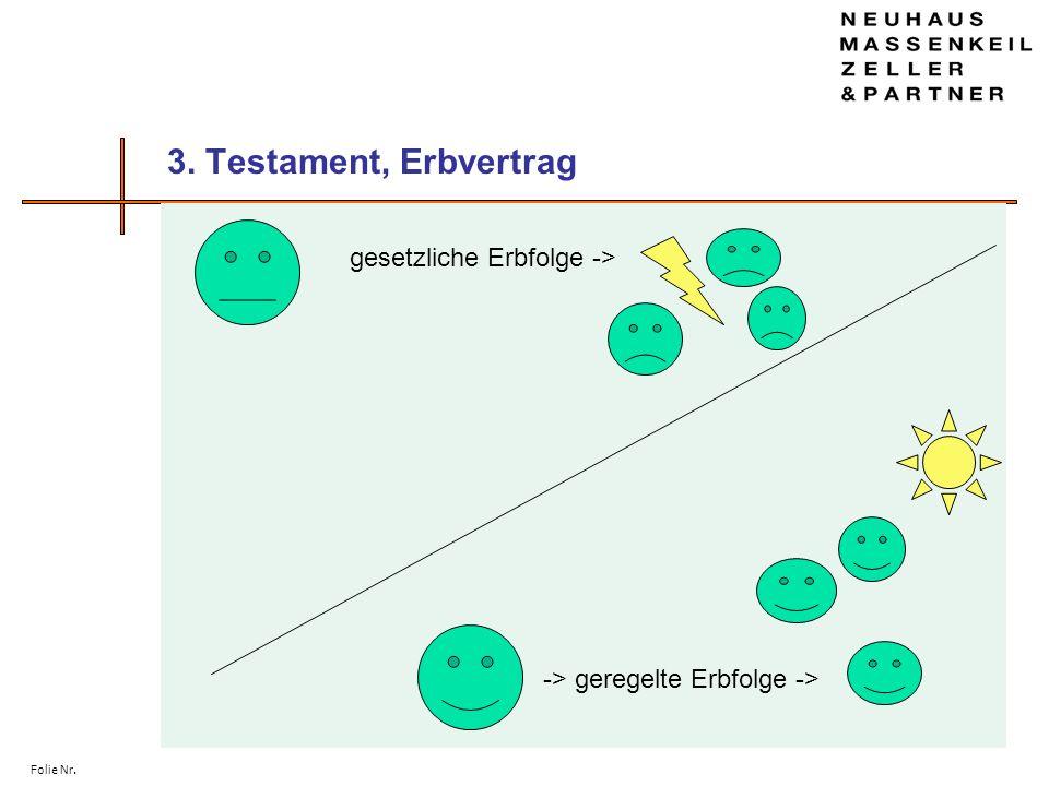 Folie Nr. 3. Testament, Erbvertrag gesetzliche Erbfolge -> -> geregelte Erbfolge ->