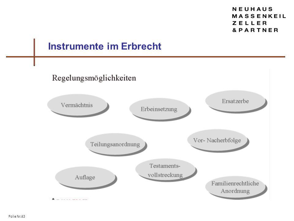 Folie Nr.63 Instrumente im Erbrecht