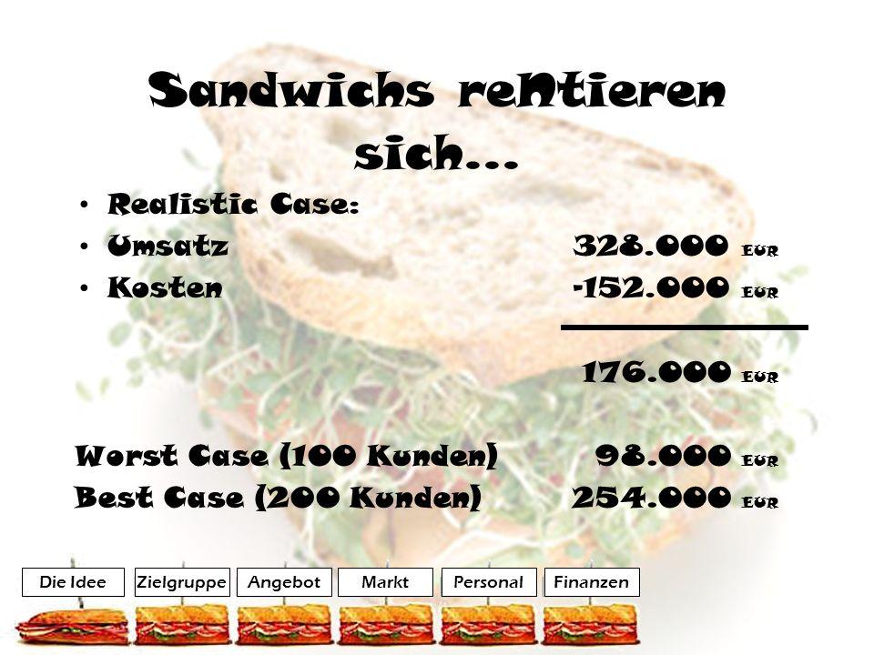 Sandwichs re n tieren sich...